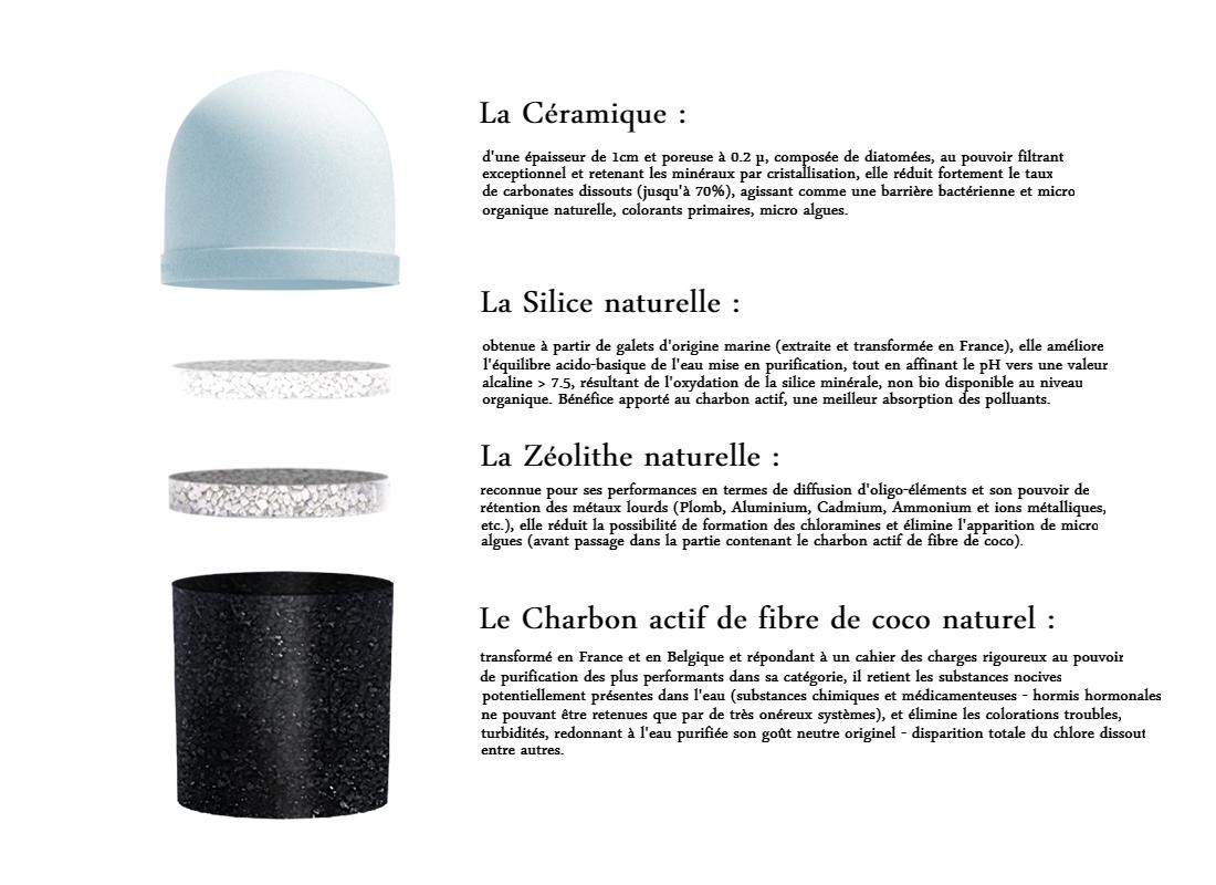Le principe de la fontaine O disponible au magasin Avenir bio Rennes