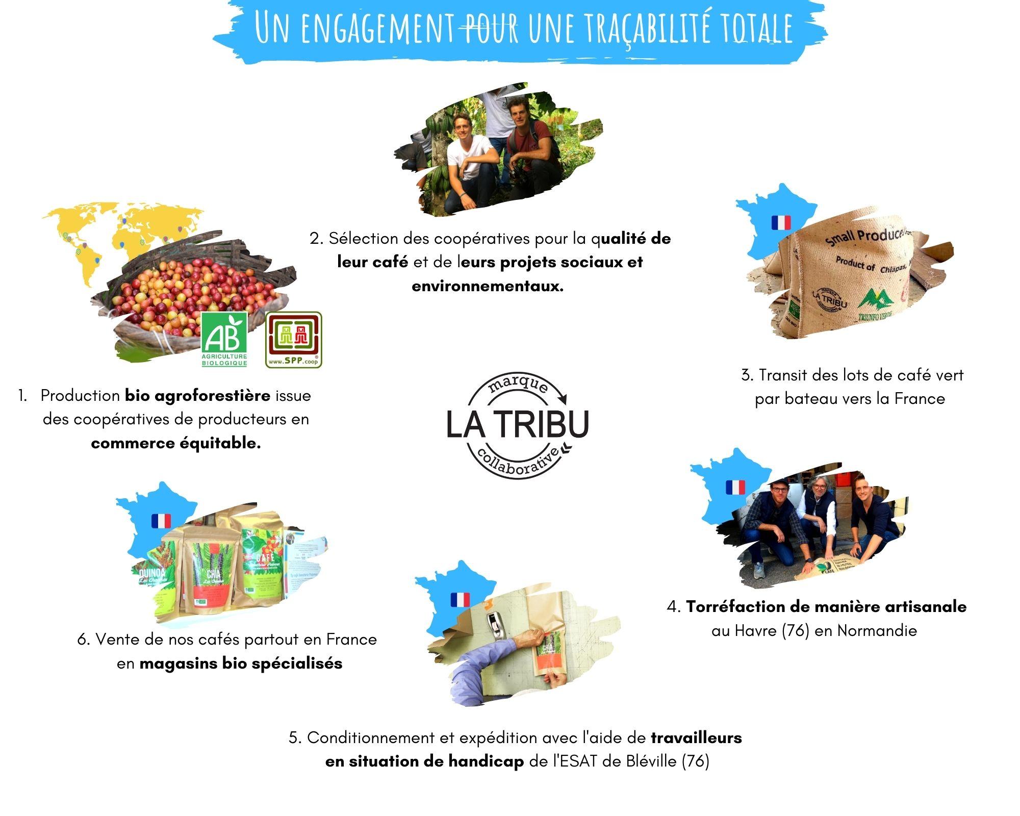 Café La Tribu dans votre magasin bio rennes